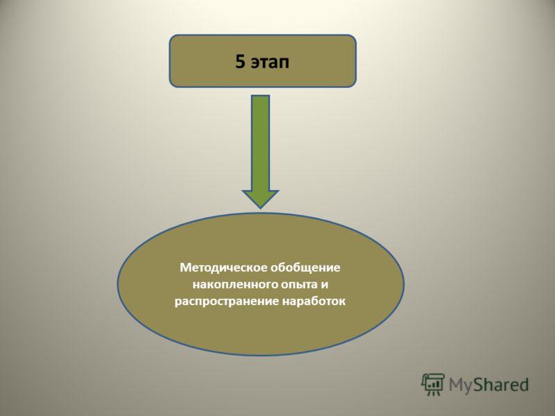 5 этап Методическое обобщение накопленного опыта и распространение наработок