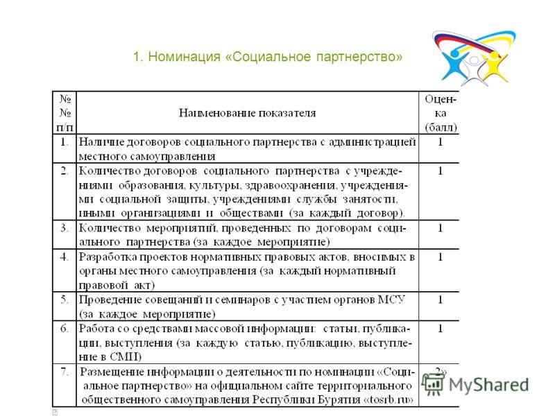 1. Номинация «Социальное партнерство»