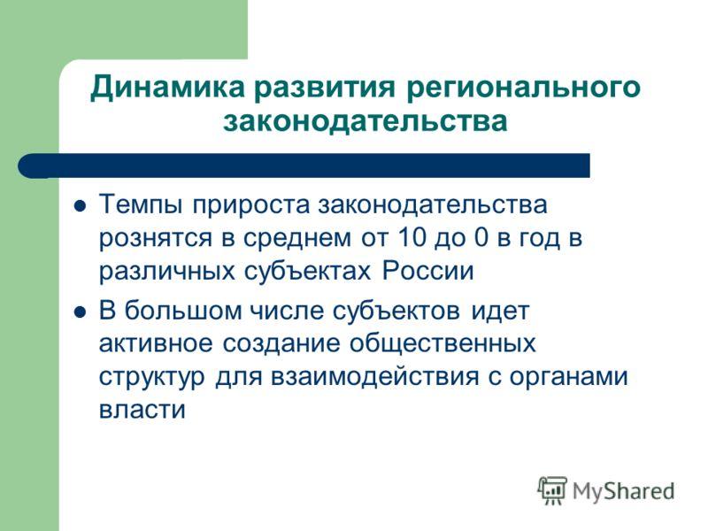 Динамика развития регионального законодательства Темпы прироста законодательства рознятся в среднем от 10 до 0 в год в различных субъектах России В большом числе субъектов идет активное создание общественных структур для взаимодействия с органами вла