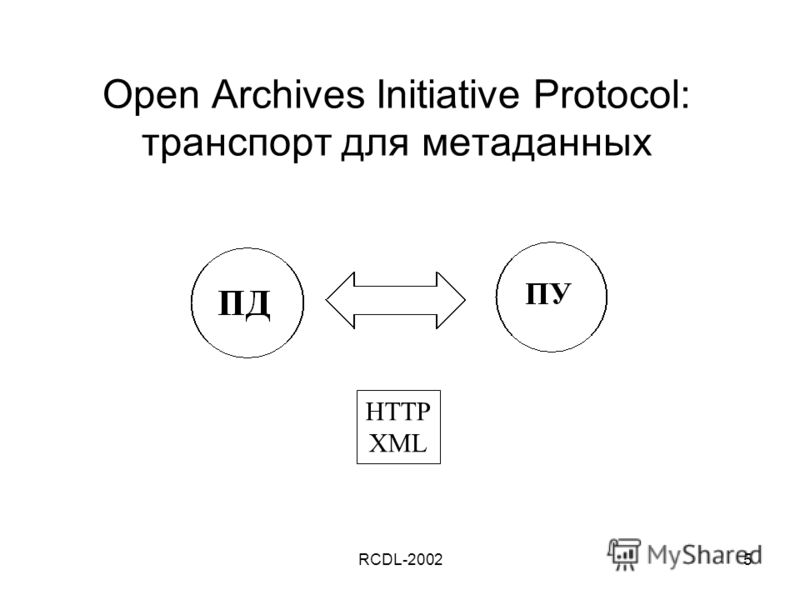 RCDL-20025 Open Archives Initiative Protocol: транспорт для метаданных HTTP XML