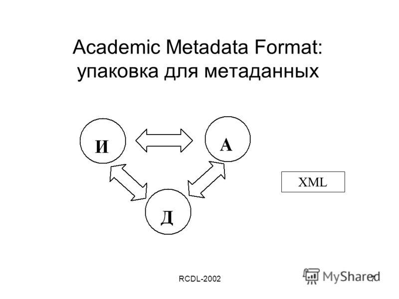 RCDL-20027 Academic Metadata Format: упаковка для метаданных XML