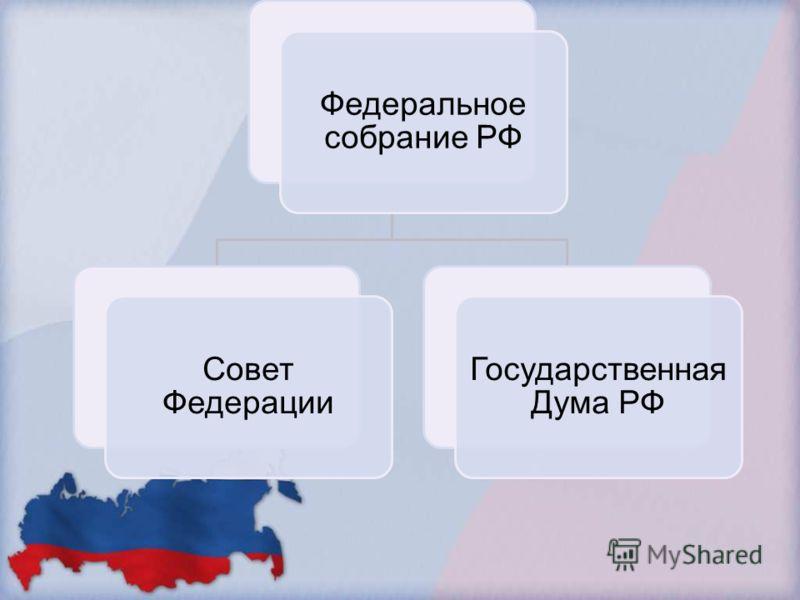 Федеральное собрание РФ Совет Федерации Государственная Дума РФ