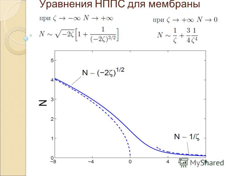 Уравнения НППС для мембраны