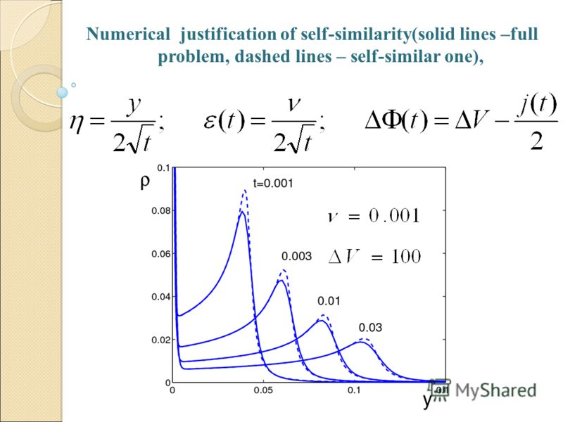 Numerical justification of self-similarity(solid lines –full problem, dashed lines – self-similar one),