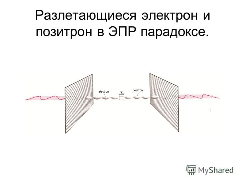 Разлетающиеся электрон и позитрон в ЭПР парадоксе.