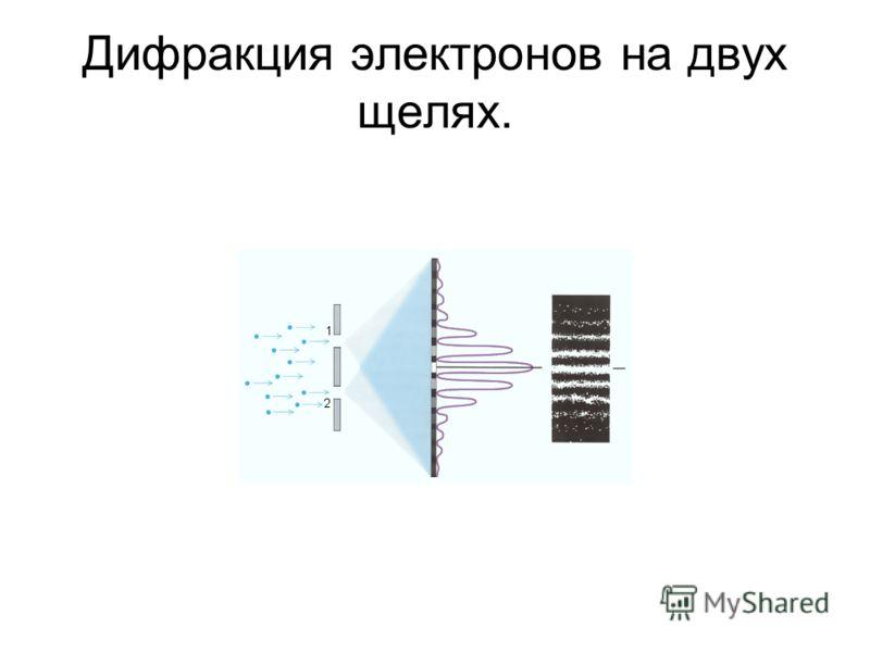 Дифракция электронов на двух щелях.