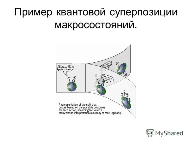 Пример квантовой суперпозиции макросостояний.