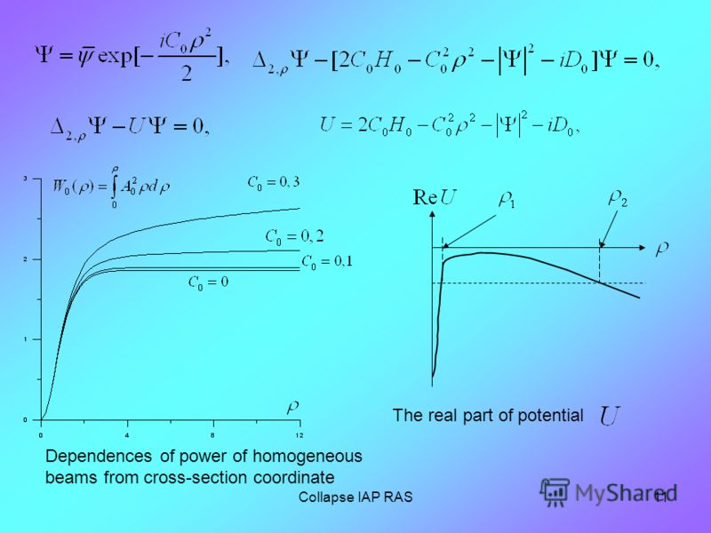 Collapse IAP RAS11 Dependences of power of homogeneous beams from cross-section coordinate The real part of potential