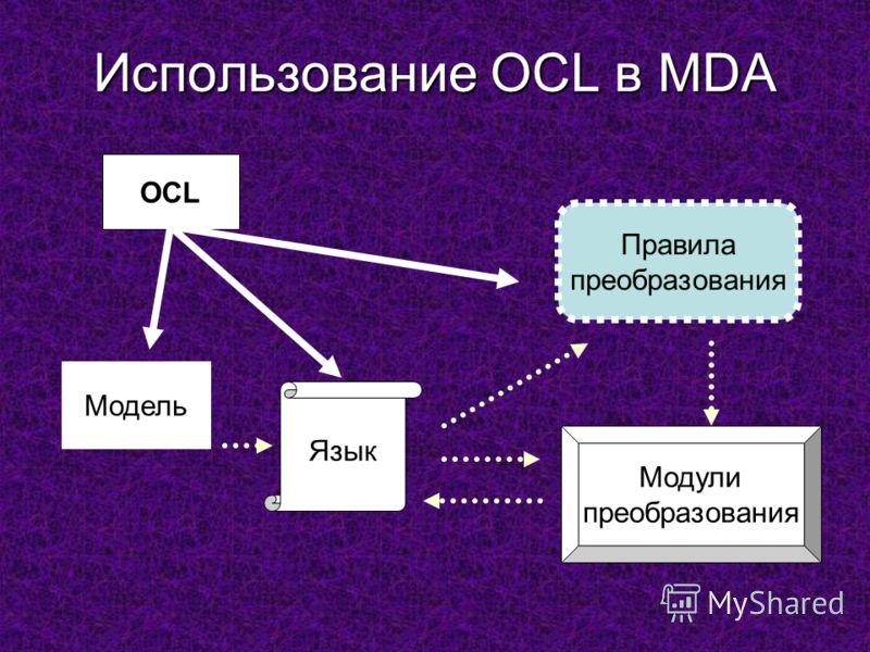 Использование OCL в MDA OCL Язык Модули преобразования Модель Правила преобразования