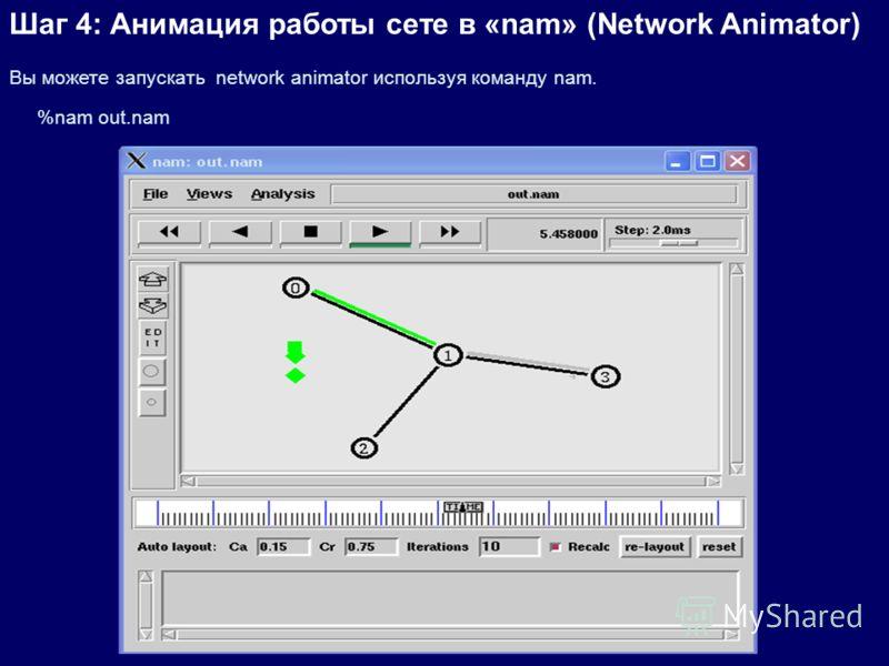 Шаг 4: Анимация работы сете в «nam» (Network Animator) Вы можете запускать network animator используя команду nam. %nam out.nam
