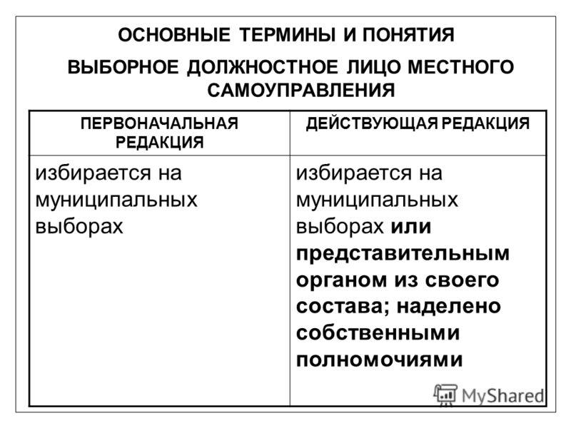 ОСНОВНЫЕ ТЕРМИНЫ И ПОНЯТИЯ ВЫБОРНОЕ ДОЛЖНОСТНОЕ ЛИЦО МЕСТНОГО САМОУПРАВЛЕНИЯ ПЕРВОНАЧАЛЬНАЯ РЕДАКЦИЯ ДЕЙСТВУЮЩАЯ РЕДАКЦИЯ избирается на муниципальных выборах избирается на муниципальных выборах или представительным органом из своего состава; наделено
