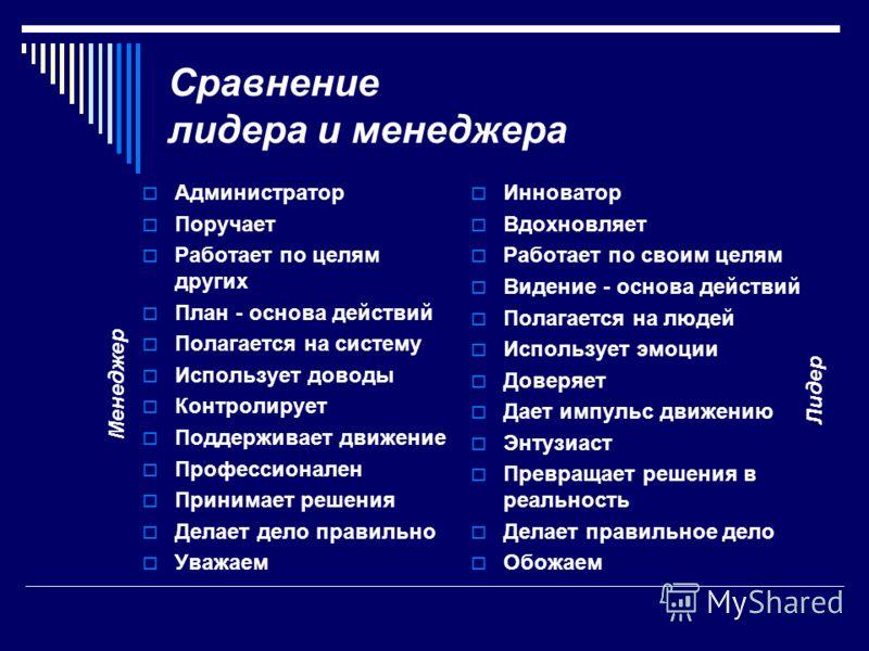 Предмет Менеджмент - Власть Руководство Лидерство