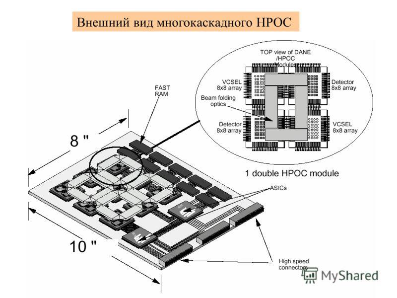 Внешний вид многокаскадного HPOC