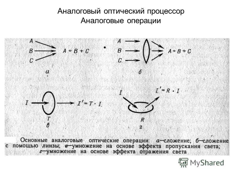 Аналоговый оптический процессор Аналоговые операции