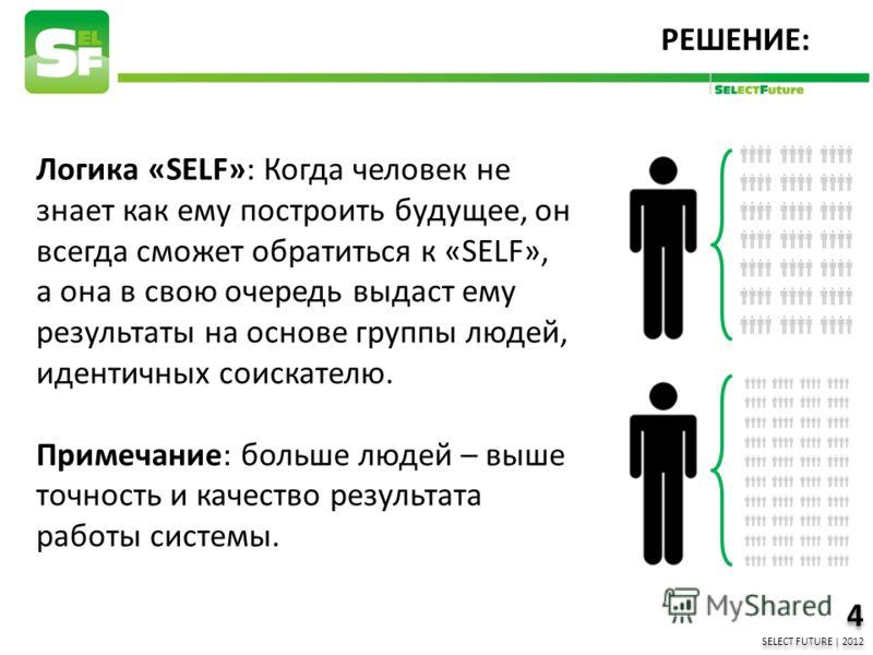 4 SELECT FUTURE | 2012 4 SELECT FUTURE | 2012 РЕШЕНИЕ: Логика «SELF»: Когда человек не знает как ему построить будущее, он всегда сможет обратиться к «SELF», а она в свою очередь выдаст ему результаты на основе группы людей, идентичных соискателю. Пр