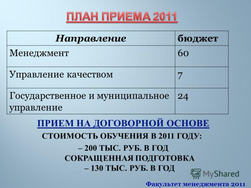 Направлениебюджет Менеджмент60 Управление качеством7 Государственное и муниципальное управление 24 Факультет менеджмента 2011 ПРИЕМ НА ДОГОВОРНОЙ ОСНОВЕ СТОИМОСТЬ ОБУЧЕНИЯ В 2011 ГОДУ: – 200 ТЫС. РУБ. В ГОД СОКРАЩЕННАЯ ПОДГОТОВКА – 130 ТЫС. РУБ. В ГО