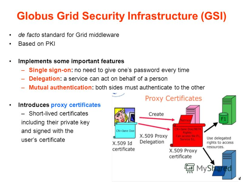 Globus Grid Security Infrastructure (GSI) de facto standard for Grid middleware Based on PKI Implements some important features –Single sign-on: no need to give ones password every time –Delegation: a service can act on behalf of a person –Mutual aut