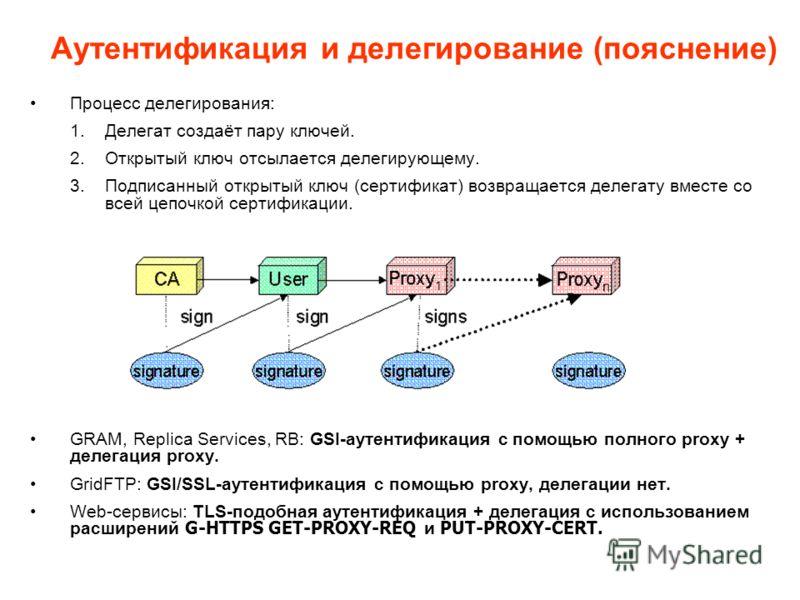 Аутентификация и делегирование (пояснение) Процесс делегирования: 1.Делегат создаёт пару ключей. 2.Открытый ключ отсылается делегирующему. 3.Подписанный открытый ключ (сертификат) возвращается делегату вместе со всей цепочкой сертификации. GRAM, Repl