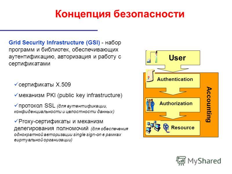 Концепция безопасности Accounting User Resource Authentication Authorization Grid Security Infrastructure (GSI) - набор программ и библиотек, обеспечивающих аутентификацию, авторизация и работу с сертификатами сертификаты X.509 механизм PKI (public k