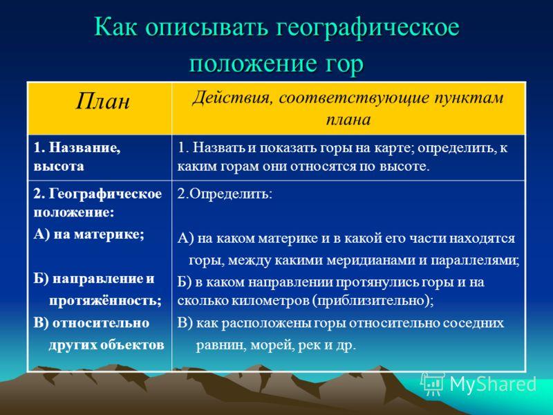 Как описывать географическое положение гор План Действия, соответствующие пунктам плана 1. Название, высота 1. Назвать и показать горы на карте; определить, к каким горам они относятся по высоте. 2. Географическое положение: А) на материке; Б) направ