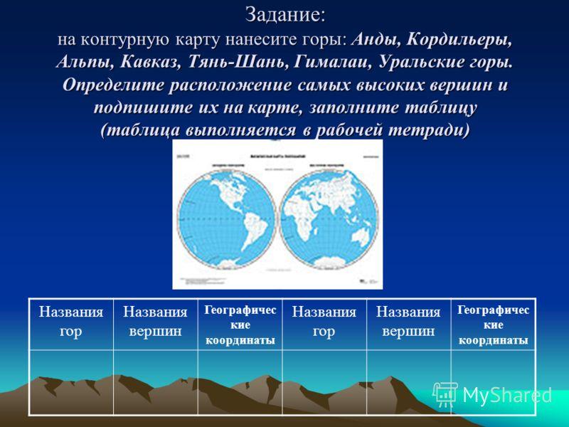 Задание: на контурную карту нанесите горы: Анды, Кордильеры, Альпы, Кавказ, Тянь-Шань, Гималаи, Уральские горы. Определите расположение самых высоких вершин и подпишите их на карте, заполните таблицу (таблица выполняется в рабочей тетради) Названия г