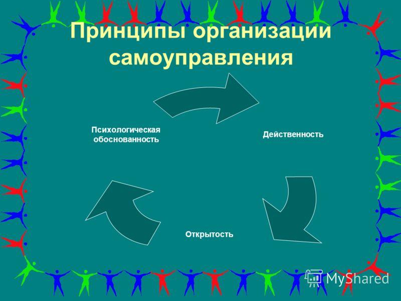 Принципы организации самоуправления Действенность Открытость Психологическая обоснованность