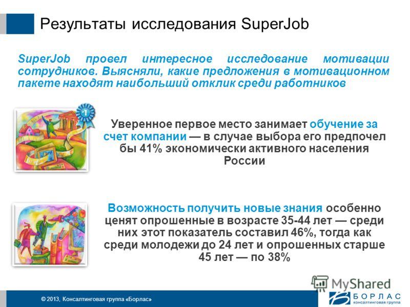 © 2013, Консалтинговая группа «Борлас» Результаты исследования SuperJob Возможность получить новые знания особенно ценят опрошенные в возрасте 35-44 лет среди них этот показатель составил 46%, тогда как среди молодежи до 24 лет и опрошенных старше 45