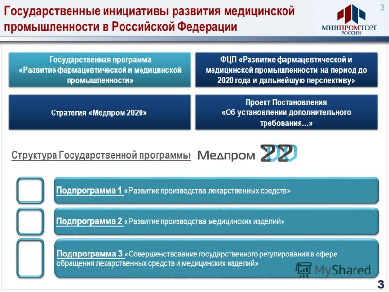Государственные инициативы развития медицинской промышленности в Российской Федерации 3 Проект Постановления «Об установлении дополнительного требования…» Проект Постановления «Об установлении дополнительного требования…» ФЦП «Развитие фармацевтическ