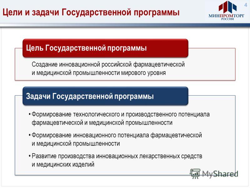Цели и задачи Государственной программы 4 Создание инновационной российской фармацевтической и медицинской промышленности мирового уровня Цель Государственной программы Формирование технологического и производственного потенциала фармацевтической и м
