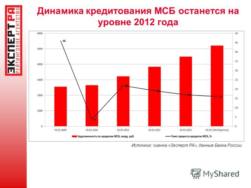 Динамика кредитования МСБ останется на уровне 2012 года Источник: оценка «Эксперт РА», данные Банка России