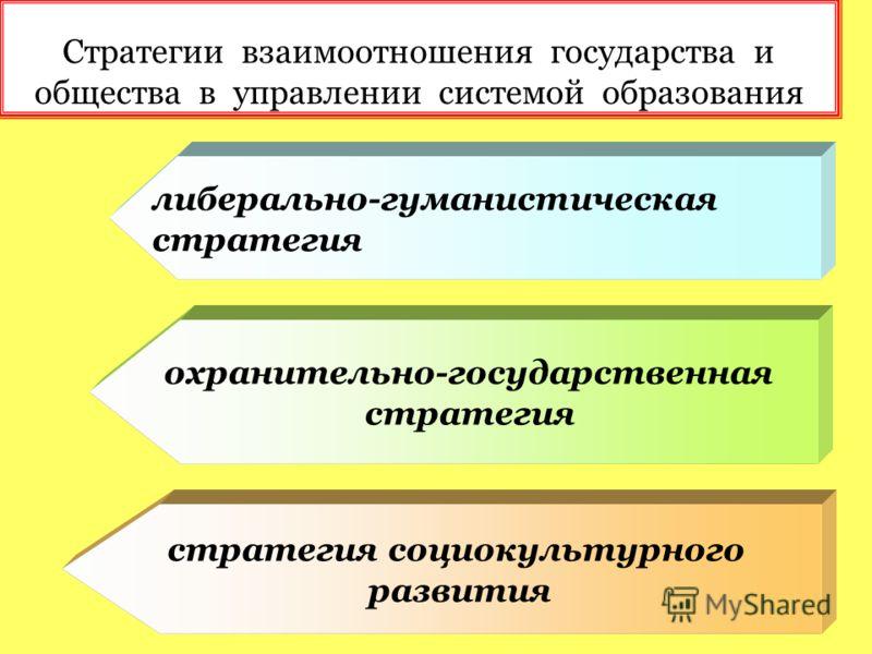 Стратегии взаимоотношения государства и общества в управлении системой образования либерально-гуманистическая стратегия охранительно-государственная стратегия стратегия социокультурного развития