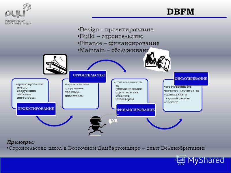 Design - проектирование Build – строительство Finance – финансирование Maintain – обслуживание DВFМ проектирование нового сооружения частным инвестором ПРОЕКТИРОВАНИЕ ответственность за финансирование строительства объектов инвестором ФИНАНСИРОВАНИЕ