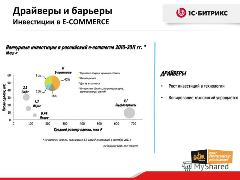 Драйверы и барьеры Инвестиции в E-COMMERCE