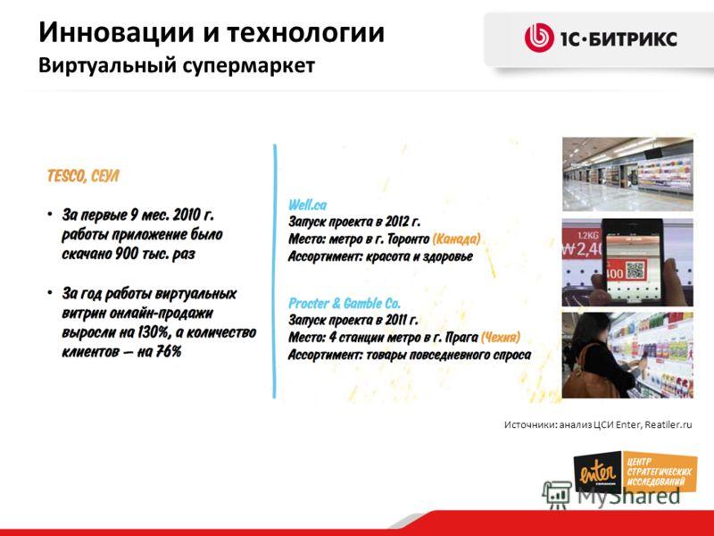 Инновации и технологии Виртуальный супермаркет Источники: анализ ЦСИ Enter, Reatiler.ru
