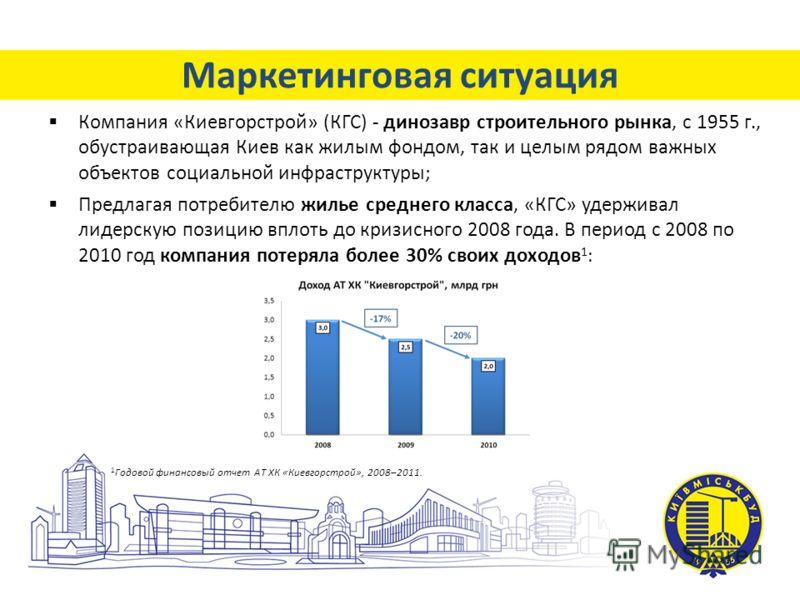 Маркетинговая ситуация Компания «Киевгорстрой» (КГС) - динозавр строительного рынка, с 1955 г., обустраивающая Киев как жилым фондом, так и целым рядом важных объектов социальной инфраструктуры; Предлагая потребителю жилье среднего класса, «КГС» удер