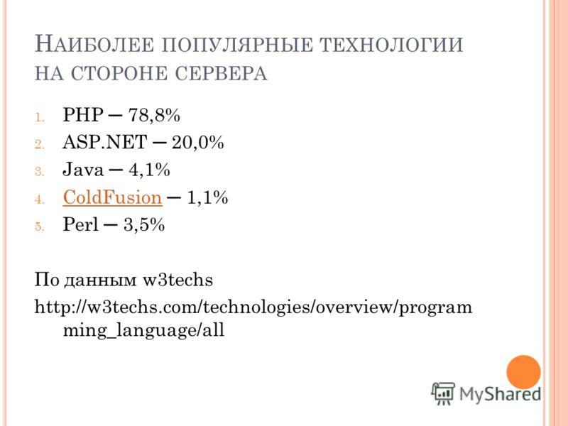 Н АИБОЛЕЕ ПОПУЛЯРНЫЕ ТЕХНОЛОГИИ НА СТОРОНЕ СЕРВЕРА 1. PHP 78,8% 2. ASP.NET 20,0% 3. Java 4,1% 4. ColdFusion 1,1% ColdFusion 5. Perl 3,5% По данным w3techs http://w3techs.com/technologies/overview/program ming_language/all