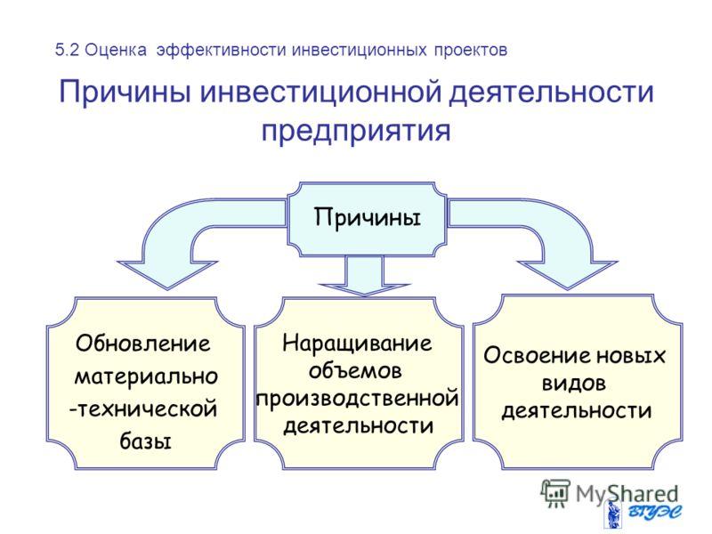 Причины инвестиционной деятельности предприятия Обновление материально -технической базы Наращивание объемов производственной деятельности Освоение новых видов деятельности Причины 5.2 Оценка эффективности инвестиционных проектов