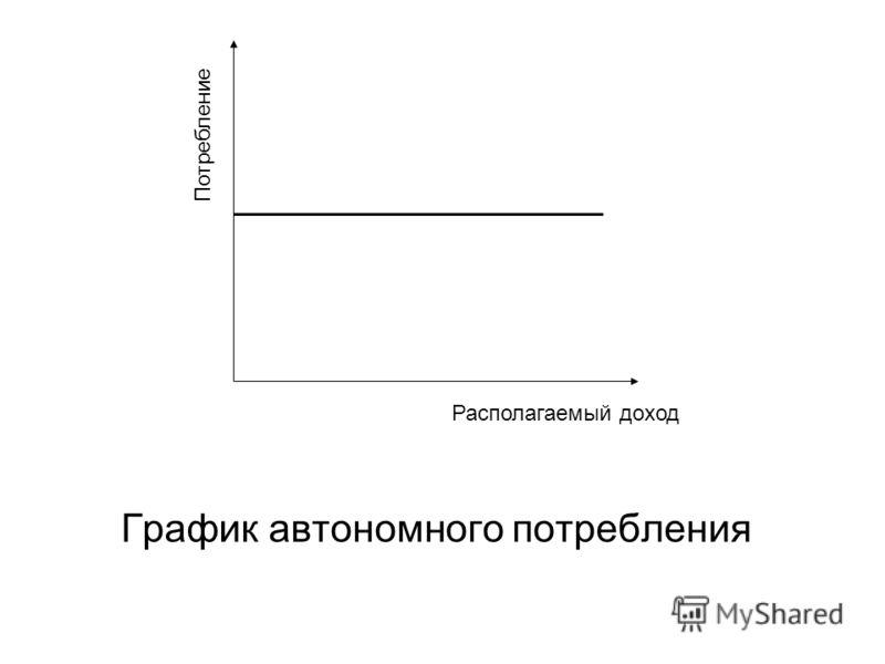 График автономного потребления Располагаемый доход Потребление