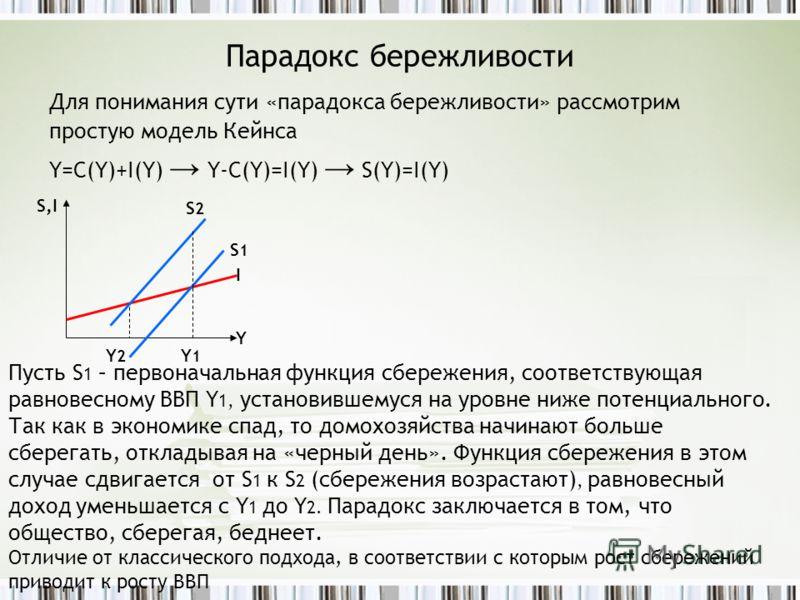 Парадокс бережливости Для понимания сути «парадокса бережливости» рассмотрим простую модель Кейнса Y=C(Y)+I(Y) Y-C(Y)=I(Y) S(Y)=I(Y) S,I Y I S2S2 S1S1 Y2Y2 Y1Y1 Пусть S 1 – первоначальная функция сбережения, соответствующая равновесному ВВП Y 1, уста