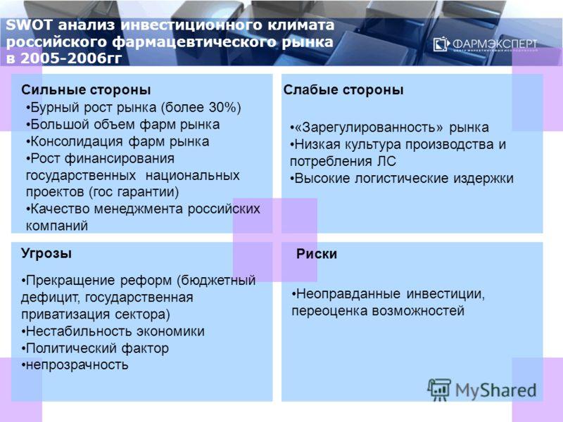 SWOT анализ инвестиционного климата российского фармацевтического рынка в 2005-2006гг Сильные стороныСлабые стороны Угрозы Риски Бурный рост рынка (более 30%) Большой объем фарм рынка Консолидация фарм рынка Рост финансирования государственных национ