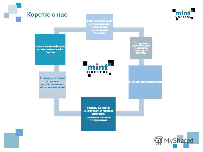 11 Один из первых фондов прямых инвестиций в России Фонд, не связанный с российскими или зарубежными финансовыми группами Сочетание российского и западного подходов к бизнесу $150 млн. под управлением Уникальный состав инвесторов: 44 частных инвестор