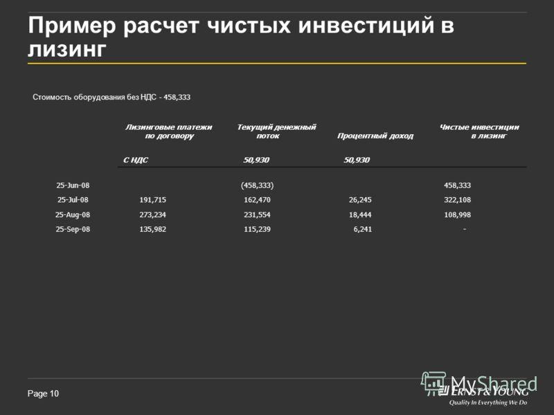 Page 10 Пример расчет чистых инвестиций в лизинг Стоимость оборудования без НДС - 458,333 Лизинговые платежи по договору Текущий денежный поток Процентный доход Чистые инвестиции в лизинг С НДС 50,930 25-Jun-08 (458,333) 458,333 25-Jul-08 191,715 162