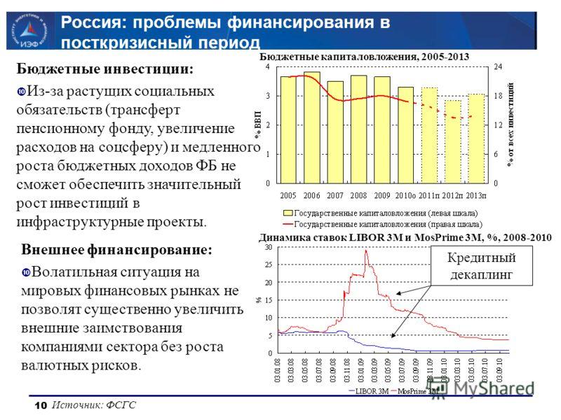 10 Россия: проблемы финансирования в посткризисный период Источник: ФСГС Бюджетные инвестиции: Из-за растущих социальных обязательств (трансферт пенсионному фонду, увеличение расходов на соцсферу) и медленного роста бюджетных доходов ФБ не сможет обе