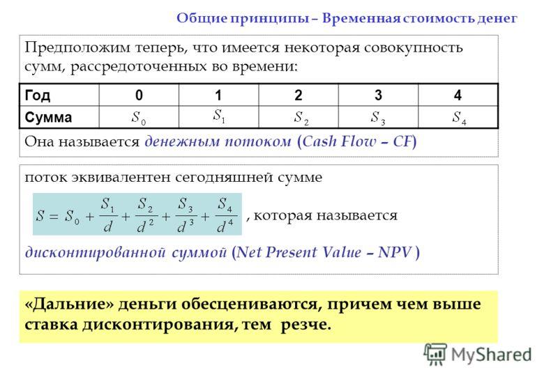 : Предположим теперь, что имеется некоторая совокупность сумм, рассредоточенных во времени: Она называется денежным потоком ( Cash Flow – CF ) Год01234 Сумма поток эквивалентен сегодняшней сумме, которая называется дисконтированной суммой ( Net Prese