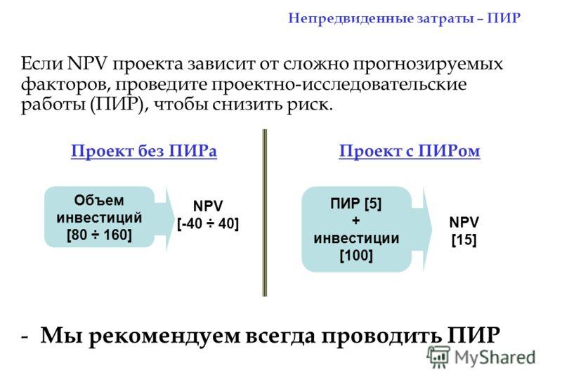 Непредвиденные затраты – ПИР - Мы рекомендуем всегда проводить ПИР Если NPV проекта зависит от сложно прогнозируемых факторов, проведите проектно-исследовательские работы (ПИР), чтобы снизить риск. Объем инвестиций [80 ÷ 160] NPV [-40 ÷ 40] Проект бе