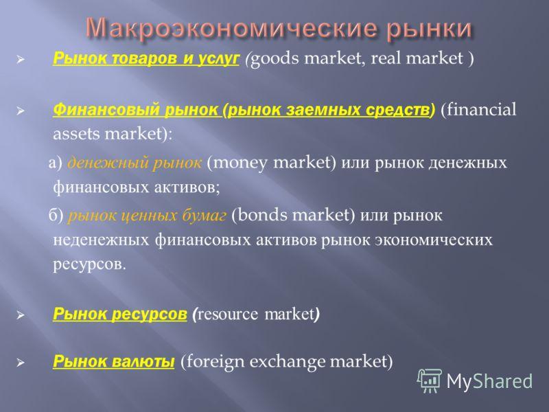 Рынок товаров и услуг ( goods market, real market ) Финансовый рынок (рынок заемных средств) (financial assets market): а ) денежный рынок (money market) или рынок денежных финансовых активов ; б ) рынок ценных бумаг (bonds market) или рынок неденежн