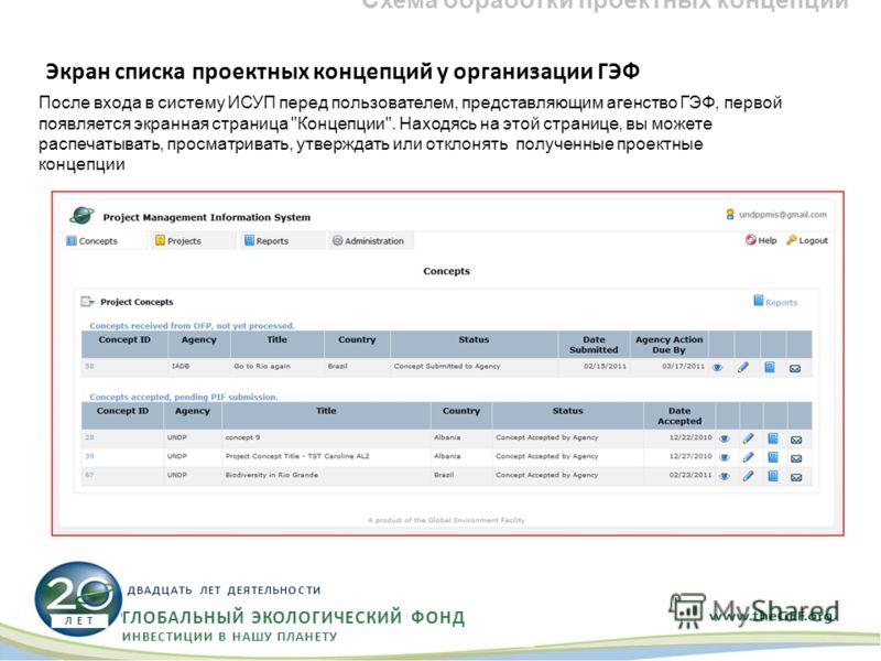 Экран списка проектных концепций у организации ГЭФ После входа в систему ИСУП перед пользователем, представляющим агенство ГЭФ, первой появляется экранная страница