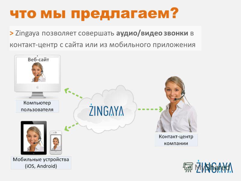 что мы предлагаем? > Zingaya позволяет совершать аудио/видео звонки в контакт-центр с сайта или из мобильного приложения