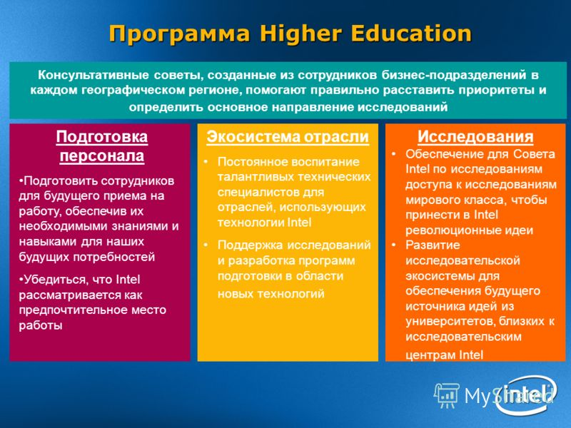 Программа Higher Education Консультативные советы, созданные из сотрудников бизнес-подразделений в каждом географическом регионе, помогают правильно расставить приоритеты и определить основное направление исследований Подготовка персонала Подготовить