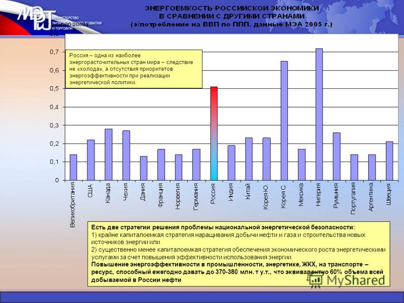 Россия – одна из наиболее энергорасточительных стран мира – следствие не «холода», а отсутствия приоритетов энергоэффективности при реализации энергетической политики. Есть две стратегии решения проблемы национальной энергетической безопасности: 1) к